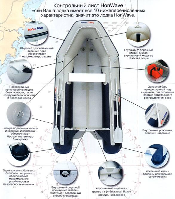 диаметр балонов лодок пвх