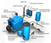 подбор и монтаж систем водоснабжения и отопления.
