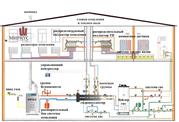 Квалифицированный монтаж и расчет систем отопления,