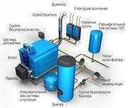 энергосбережение и система Умный дом. Система безопасности и охраны.