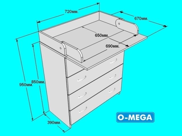 Стандартные размеры комода с пеленальным столиком