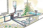 Монтаж водоснабженияи отопления. Установка котла.